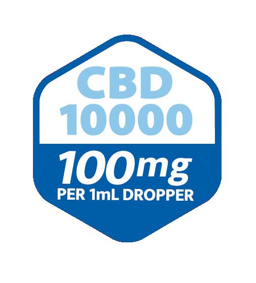 Strainz CBD10000 Dosing