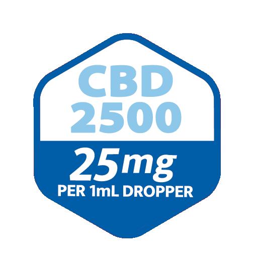 Strainz CBD2500 Dosing