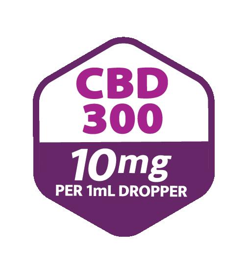 Strainz CBD300 Berry Dosing