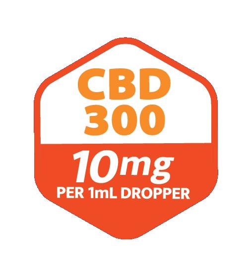 Strainz CBD300 Citrus Dosing