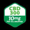 Strainz CBD300 Mint Dosing