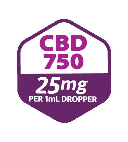 Strainz CBD750 Berry Dosing