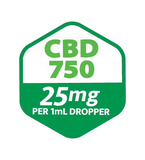 Strainz CBD750 Mint Dosing
