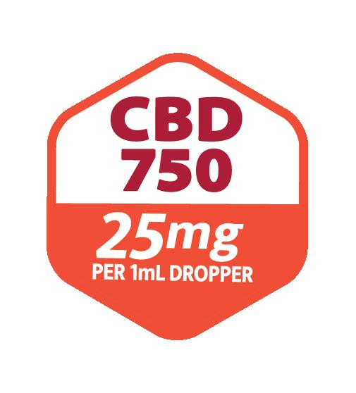 Strainz Petz CBD750 Savory Bacon Dosing