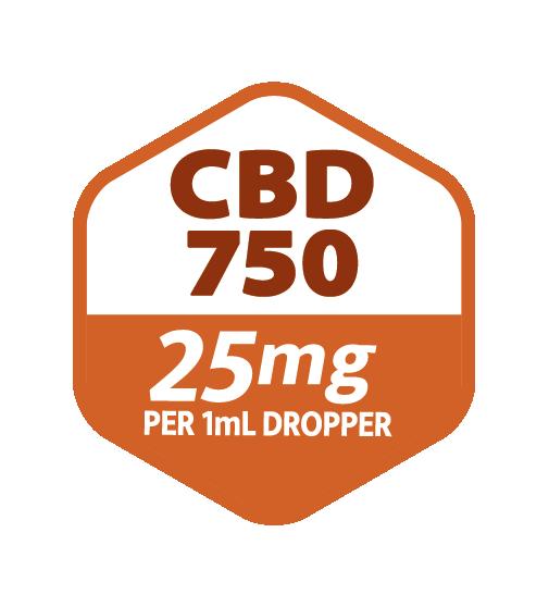 Strainz Petz CBD750 Peanut Butter Dosing