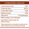 Pet CBD Supplement Fact